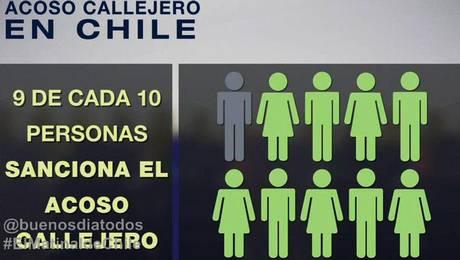 ¿Está Chile dispuesto a sancionar el acoso callejero?