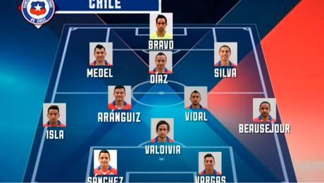 Este es el posible equipo que enfrentará a Argentina