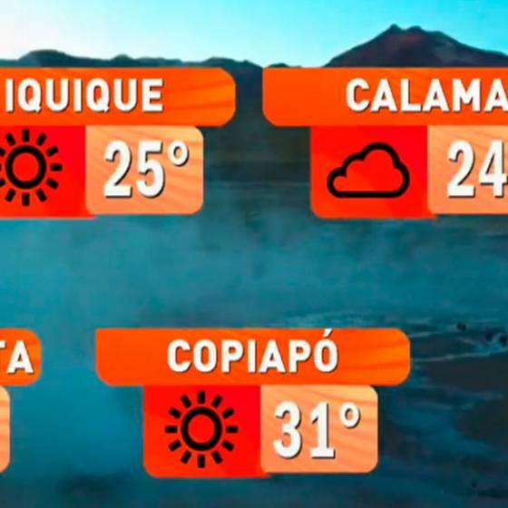 ¿Aumenta la temperatura este fin de semana?