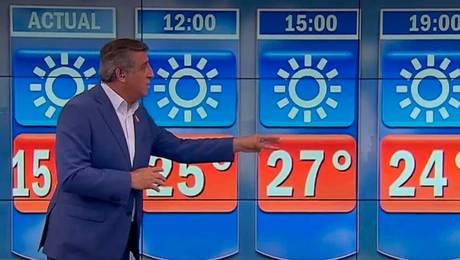 El hombre del tiempo: ¡Continúan las altas temperaturas!