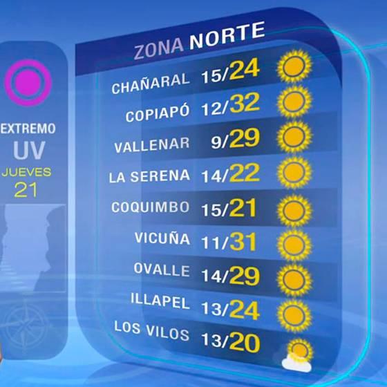 Programas Tv Tiempo Televisión Nacional De Chile